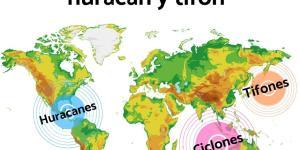 Diferencia entre huracán y tifón