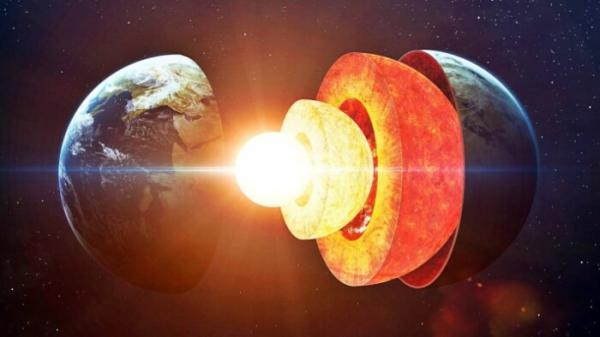 Qué es la litosfera: definición para niños - ¿Cuáles son las partes de la Tierra?