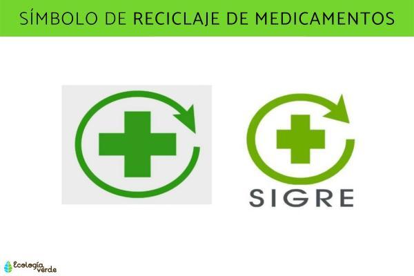 Símbolos del reciclaje y su significado - Símbolos del reciclaje de medicamentos: el punto SIGRE