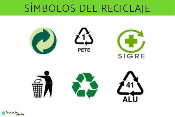 Símbolos del reciclaje y su significado