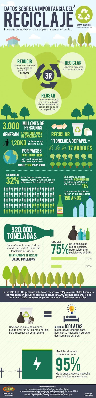Cuáles son los beneficios de reciclar - Imágenes de reciclar