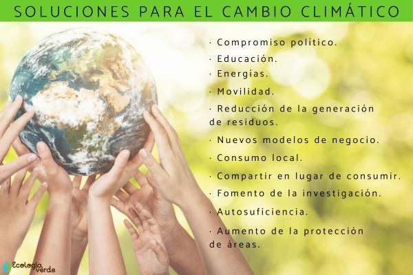 Soluciones para el cambio climático