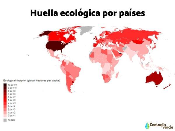Indicadores ambientales: qué son, tipos y ejemplos - Huella ecológica (HE)