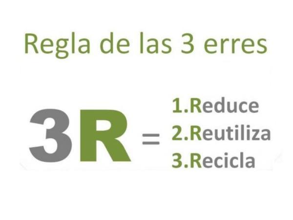 Cómo reciclar la basura en casa - La importancia de las 3R: reducir, reutilizar, reciclar