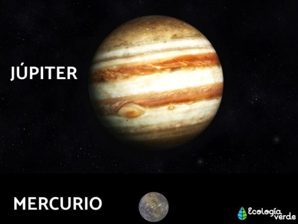 Cuál es el planeta más pequeño y el más grande del Sistema Solar - Cuál es el planeta más pequeño y el más grande del Sistema Solar