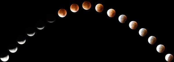Fases de la Luna para niños - Las 4 fases de la Luna para niños