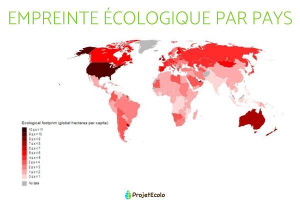 Indicateurs environnementaux : Définition, types et exemples - Empreinte écologique