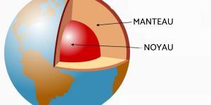 Croûte terrestre - Définition et caractéristiques