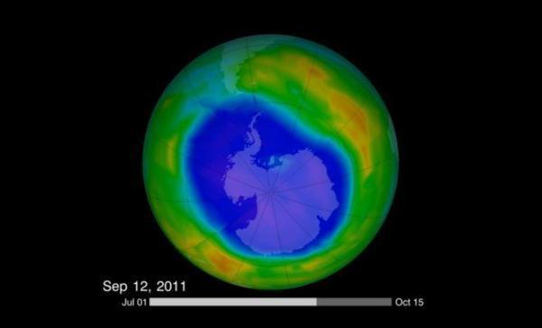 A quoi sert la couche d'ozone ? - Qu'est-ce que le trou de la couche d'ozone ?