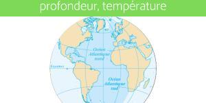 Océan Atlantique - superficie, profondeur et température